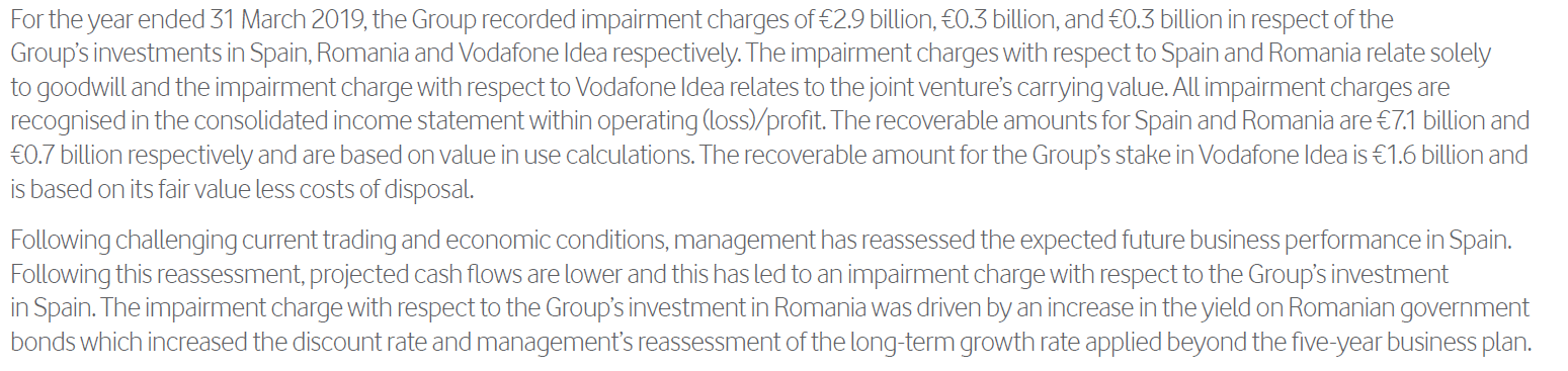 Impairment reasons example disclosure Vodafone Group Plc